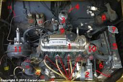 Basic Car Parts Diagram  Labeled Of Engine