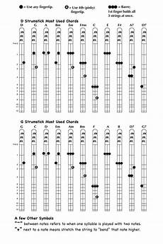 Dulcimer Capo Chart Songbook In 2020 Electric Guitar Lessons Guitar Strings