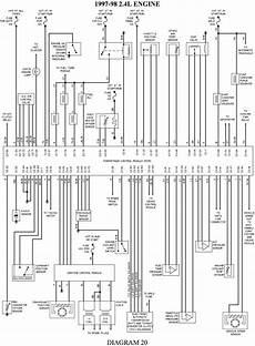 86 s10 wiring diagram repair guides