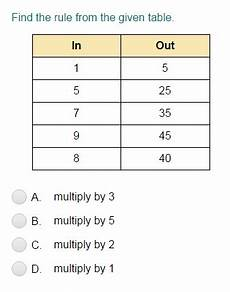 input output tables for multiplication quiz turtle diary