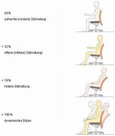 Hüftschmerzen Beim Sitzen - your seat gesundheit bandscheiben co