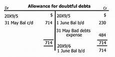 allowance for doubtful debts photo sharing