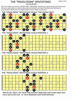 Rob Silver The Mixolydian Pentatonic Scale
