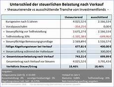investmentsteuerreform 2018 aussch 252 ttende oder