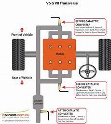 change starter motor citroen xsara pico impremedia net
