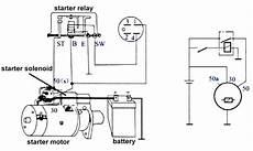 remote car starter subaru remote engine start system dealer option 2019 05 22