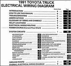 1991 toyota pickup truck wiring diagram manual