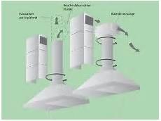 installer une hotte aspirante avec evacuation extérieure installation hotte aspirante 224 recyclage