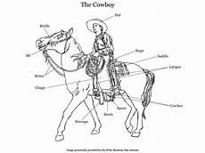 The Cowboy So Far West