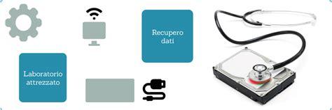 Assistenza Hardware Brescia