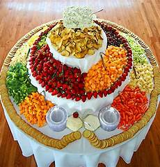 wedding finger foods on a budget wedding planning ideas on how to choose your reception venue