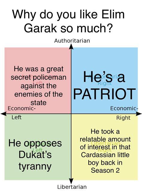 Garak Quotes