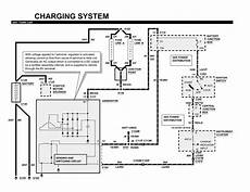2000 lincoln town car alternator wiring diagram repair guides charging system 2001 charging system 2001 autozone
