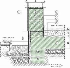 perimeterdammung bodenplatte detail