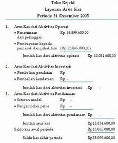 contoh laporan keuangan perusahaan dagang lengkap beserta