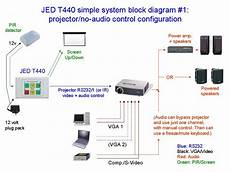 jed t440 serial projector and audio visual controllers with 4 6 or 8 buttons