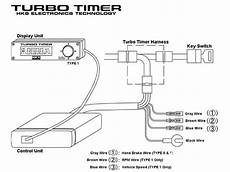 hks turbo timer hks electronics turbo high tech performance magazine