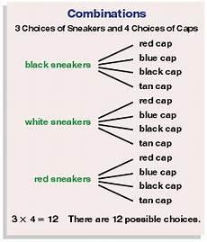 probability tree diagram worksheet grade 4 6045 tree diagrams middle school math math notebooks fifth grade math