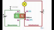 wie funktioniert ein relais ein beitrag d g