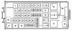 2003 ford explorer sport trac fuse box 2003 ford explorer fuse box fuse box and wiring diagram