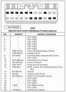 rap module wiring diagram taurus car club of america ford taurus