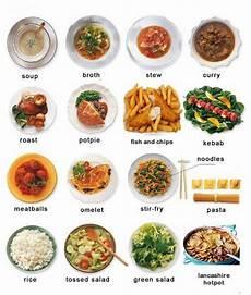 1000 images about la cuisine anglaise plats et vocabulaire d 233 di 233 on pinterest crumpets