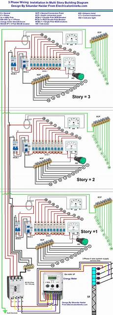 3 phase distribution board diagram for multi story house building electrical tutorials