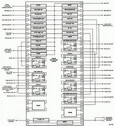 2003 pt cruiser fuse box diagram 2003 chrysler pt cruiser fuse box diagram fuse box and wiring diagram