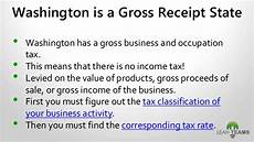 washington state sales and use tax