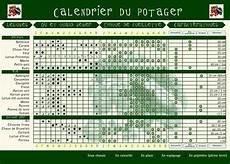 calendrier du potager graines semis calendrier potager