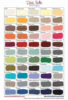 everything about dixie paint is easy peasy except choosing a color all things new again