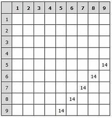 compensation estimation worksheets 8186 visualizing compensation math coach homeschool math elementary math