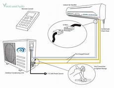 fujitsu split type air conditioner manual sante blog