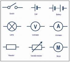 electrical circuit symbols key symboles electronics basics ancient symbols et electronics