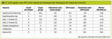 update 2014 insulin glargin insulin detemir diabetes