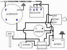1971 ford f250 wiring diagram 1000 images about wire f250 1971 on ford classic cars and i am
