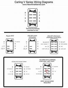 Carling Contura Rocker Switches Explained The Hull