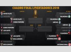 Copa Por Mexico Final,Copa GNP por México: Grupos, tabla de posiciones y mejores|2020-07-24