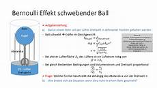Projekt Schwebende Kugel Nach Bernoulli Mikrocontroller Net