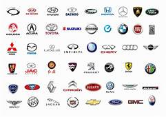All Car Brands List And Logos By Country & A Z