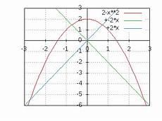 theoretische frage zur berechnung fl 228 che zwischen