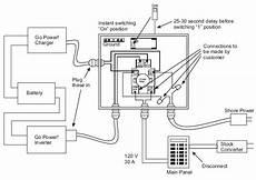 gentran transfer switch wiring diagram automatic transfer switch transfer switch retro trailers inductors