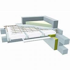 plancher isolant anticondensation pour toitures terrasses