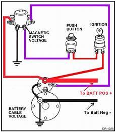 anyone using a remote starter solenoid page 2 corvetteforum chevrolet corvette