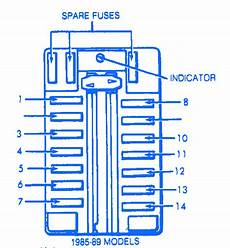 Chrysler Conquest 1988 Dash Fuse Box Block Circuit