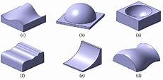 with the bases of a concave spherical b convex