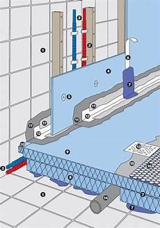 Construction D Une Italienne D 233 De La Composition De L Espace 224 L Italienne