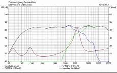 frequenzweiche berechnen weichen rechner fertigweichen