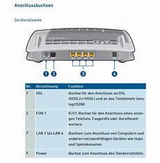 fritz box 7560 fritzbox 7560 bedienungsanleitung firmware
