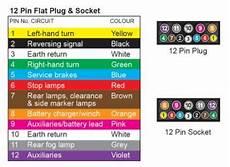 12 pin flat plug socket info centre trailparts